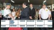 El vicegobernador y vicepresidente del PJ de Entre Ríos, José Cáceres, tomándole juramento a Massuh (izq.) en diciembre de 2011. Adán Bahl y Rosatelli miran la escena (der.).